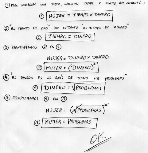 Teorema MatemáticoMujeres